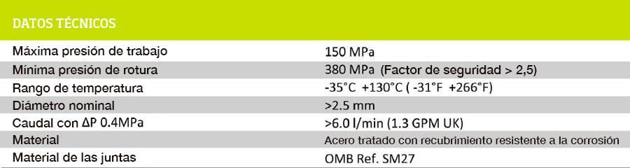 VIPER150-Tabla-ESP